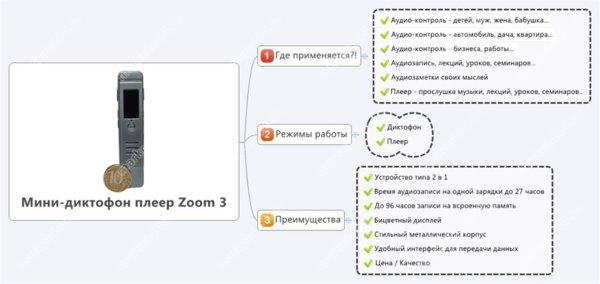 Диктофоны - Диктофон-плеер Zoom 3, купить в Москве