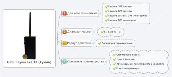 Подавители сигнала - Портативный подавитель GPS 13 (Туман 2), купить в Москве